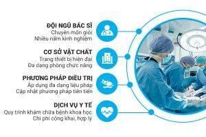 Phòng khám sản phụ khoa tốt tại Đồng Nai
